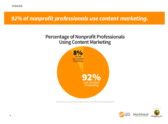 Screen Shot 2014 02 21 at 9.44.55 AM How Content Marketing Can Make Your Nonprofit Stand Out